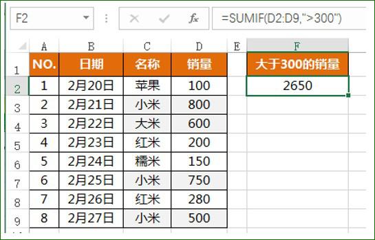sumif函数的使用方法