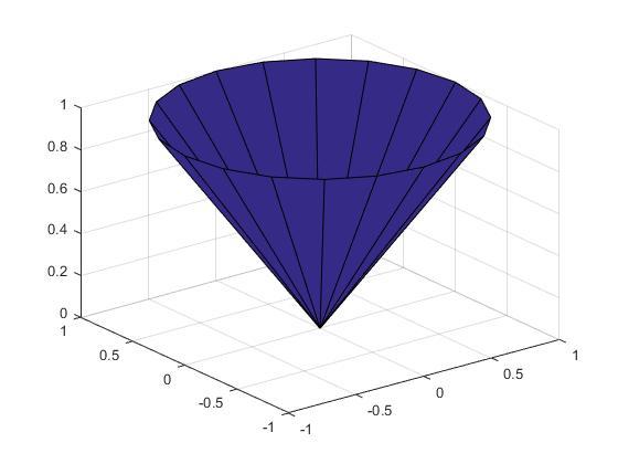 一个三维锥