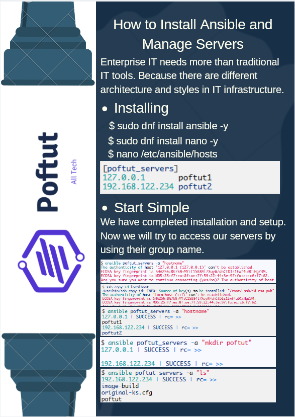 How to Install Ansible and Manage Servers? Infographic
