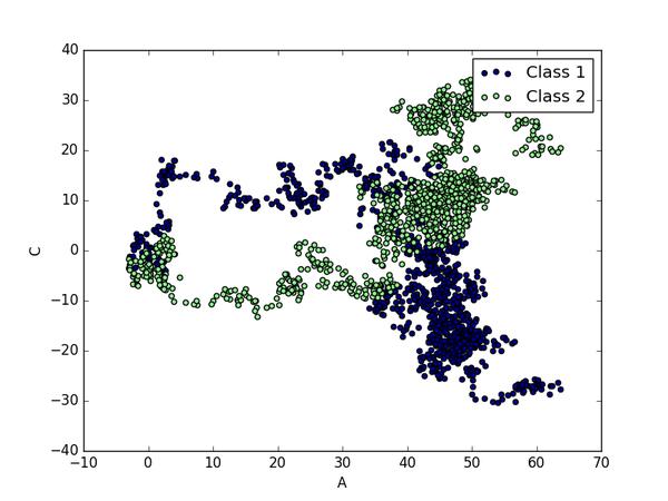 ef3302a43e94568d918417348acbd0d5 - Pandas plot 出图