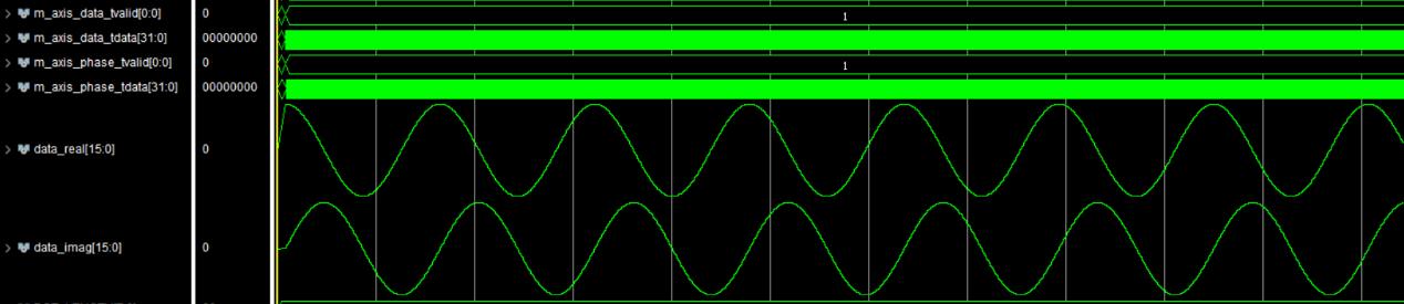 DDS IP仿真波形