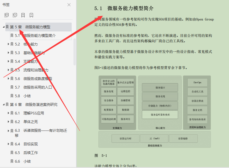华为3位大咖吐血整理出600多页Spring微服务架构设计