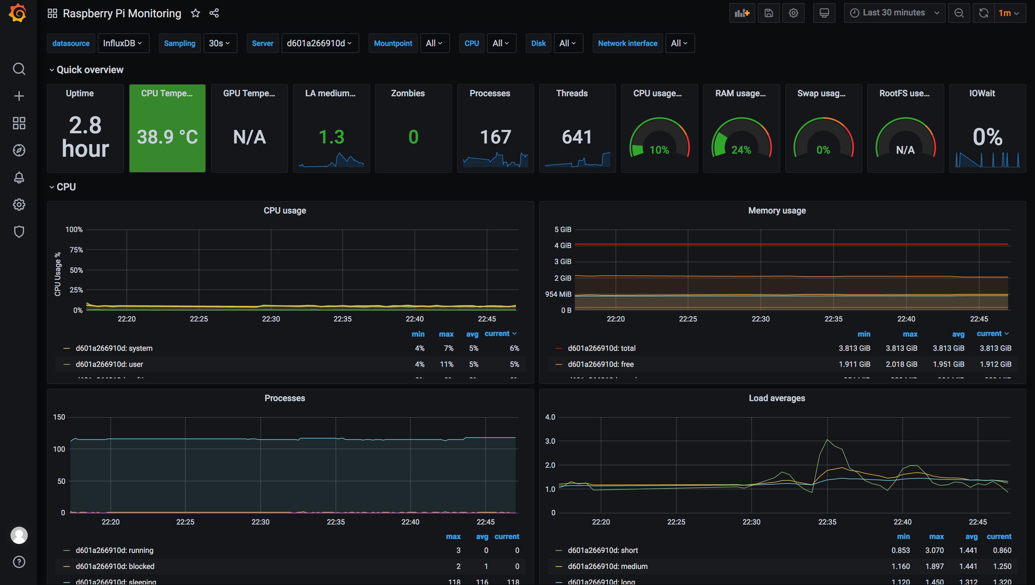 raspberrypi-metrics-grafana-dashboard.png
