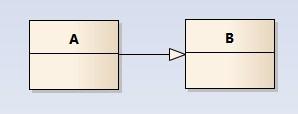 uml_generalization
