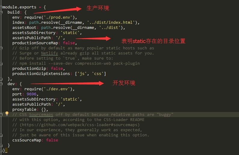 (config文件static存在路径修改,配置文件路径:config\index.js)