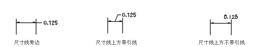 biaozhu4.png