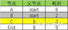 f5e1c124f8f8422f3e3a04a190330688.png
