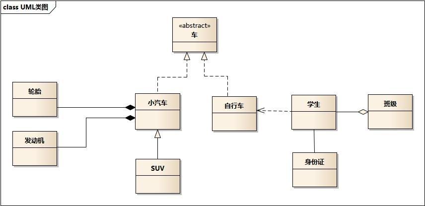uml_class_struct