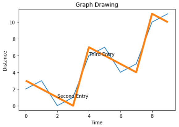 chartstyle1.png