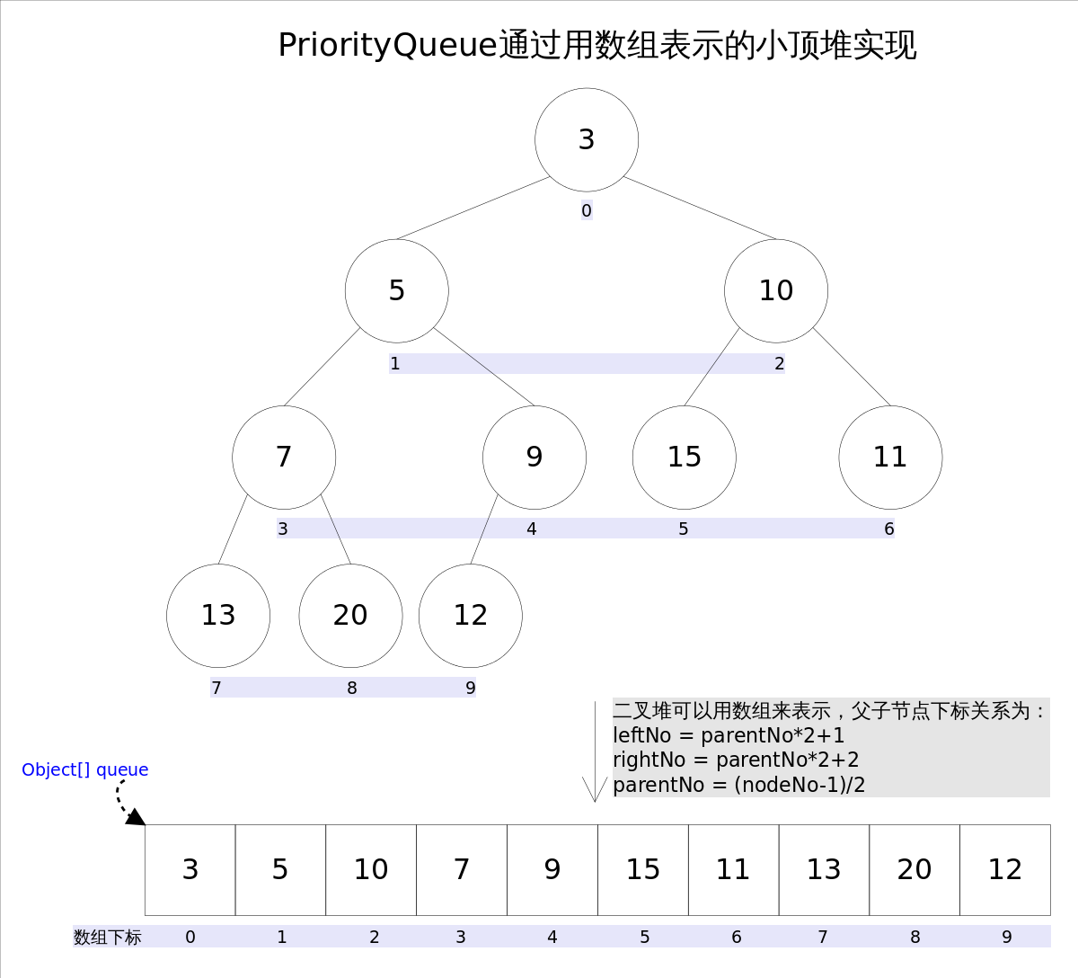 PriorityQueue_base.png
