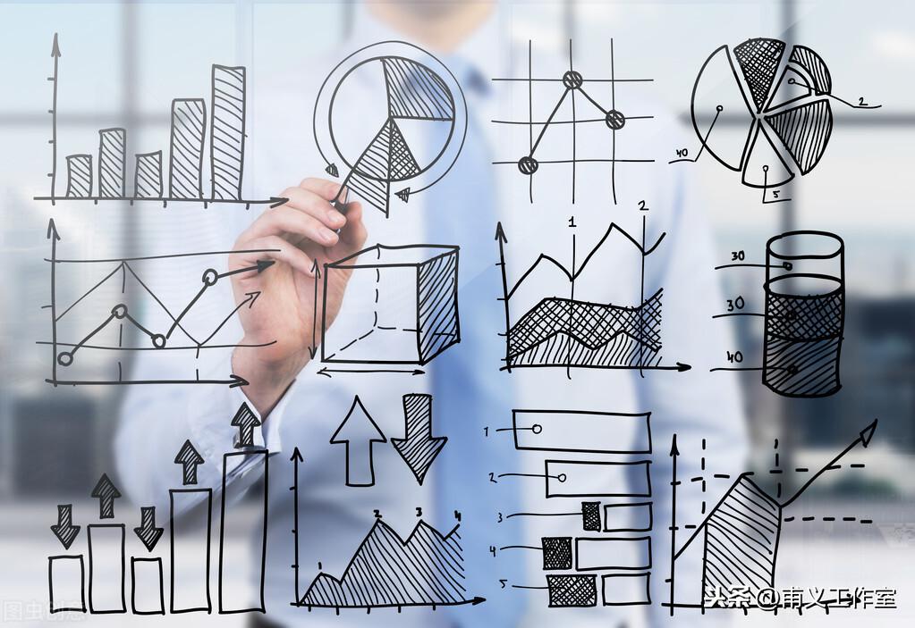 Python 量化分析——基本面选股模型