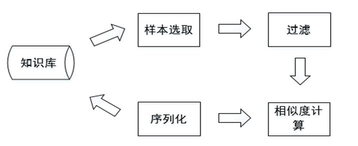 http://pelhans.com/img/in-post/xiaoxiangkg_note6/xiaoxiangkg_note6_10.png