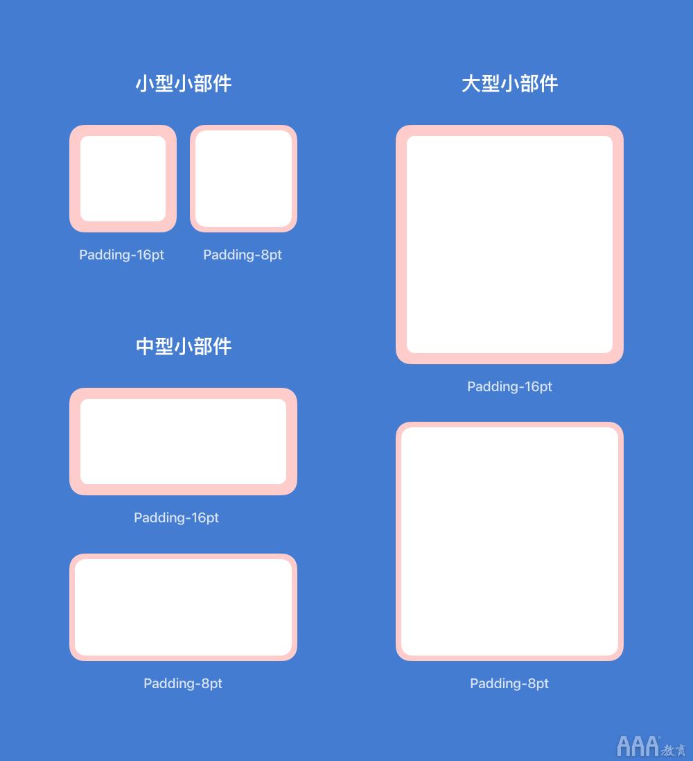 UI设计中的IOS14设计规范