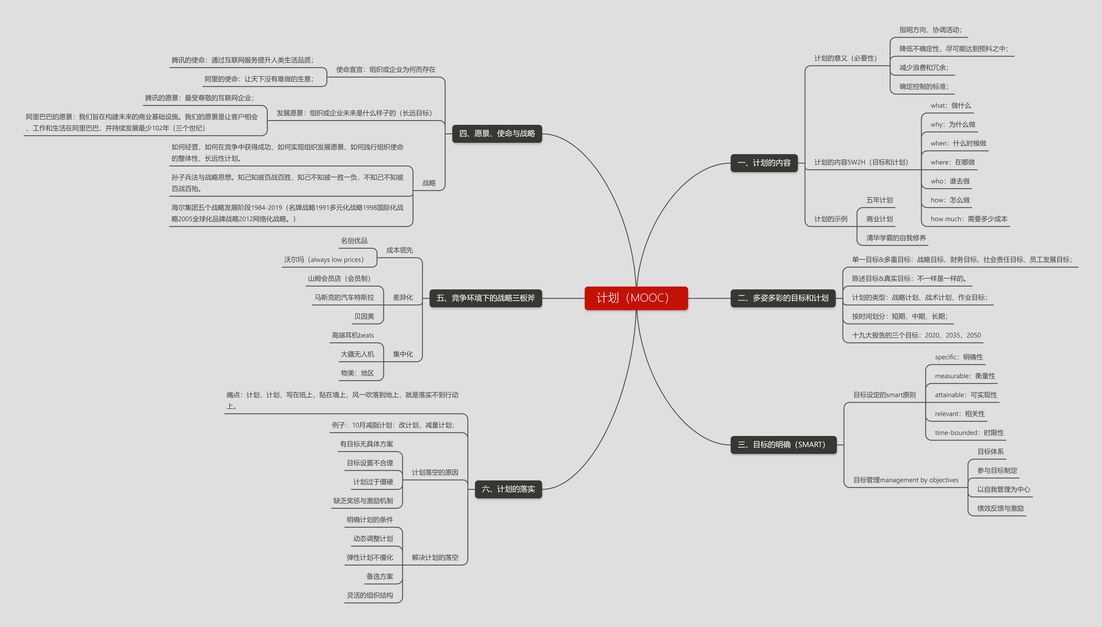 计划(MOOC)