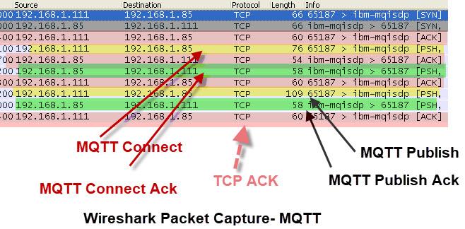 wireshark-mqtt-packet
