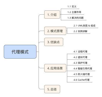 代理模式.jpg