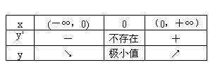 ff295b92bc99eb63957e7bf149b66824.png