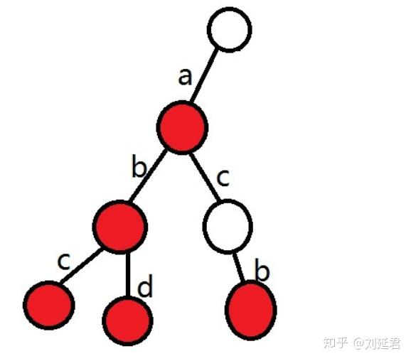 ff4ba13095e1f9f476cb06ac9e24cc66.png