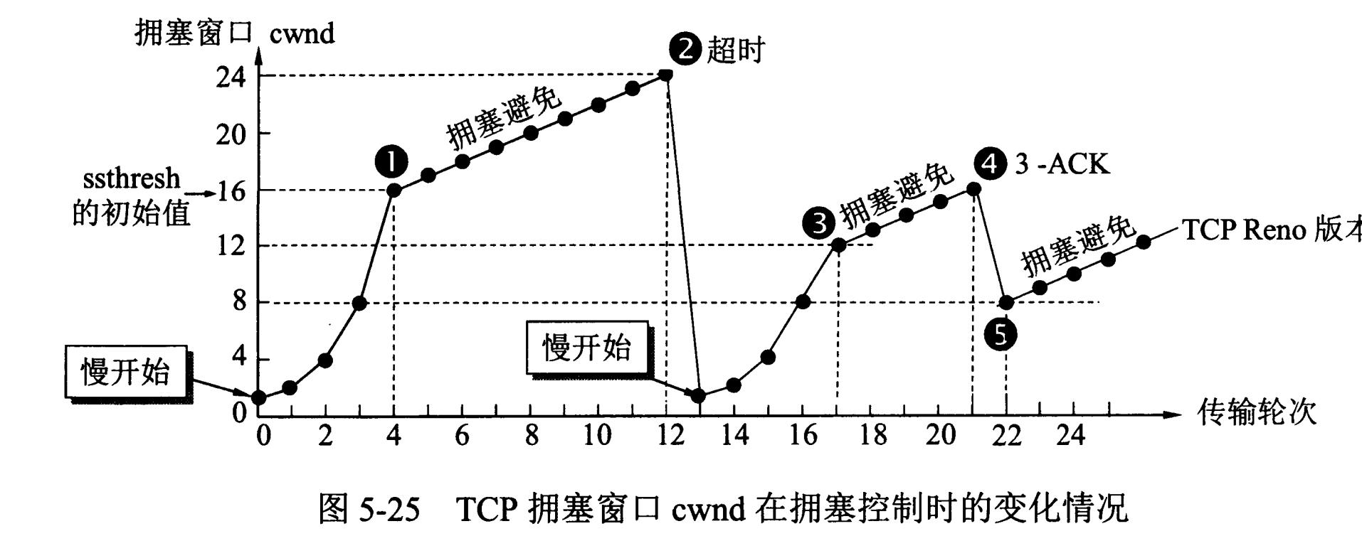 https://cs-notes-1256109796.cos.ap-guangzhou.myqcloud.com/910f613f-514f-4534-87dd-9b4699d59d31.png